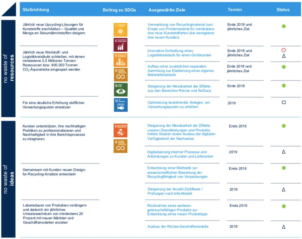 Nachhaltigkeitsprogramm1