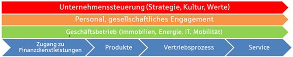 https://datenbank2.deutscher-nachhaltigkeitskodex.de/uploads/05b62f5c-754d-4058-b9fc-20db85b9142a.png